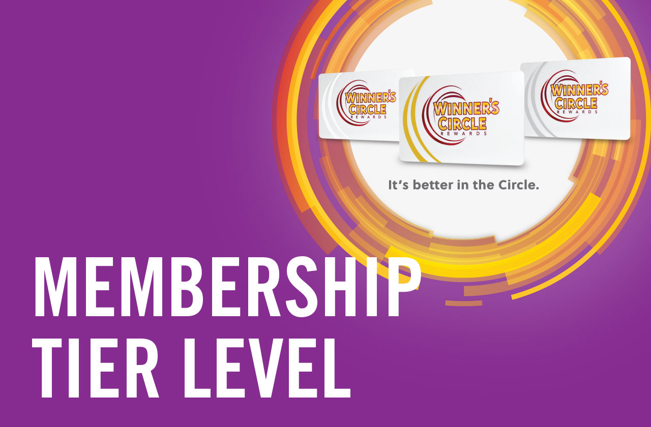 Membership Tier Level.